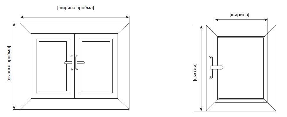 Инструкция по самостоятельному замеру горизонтальных жалюзи